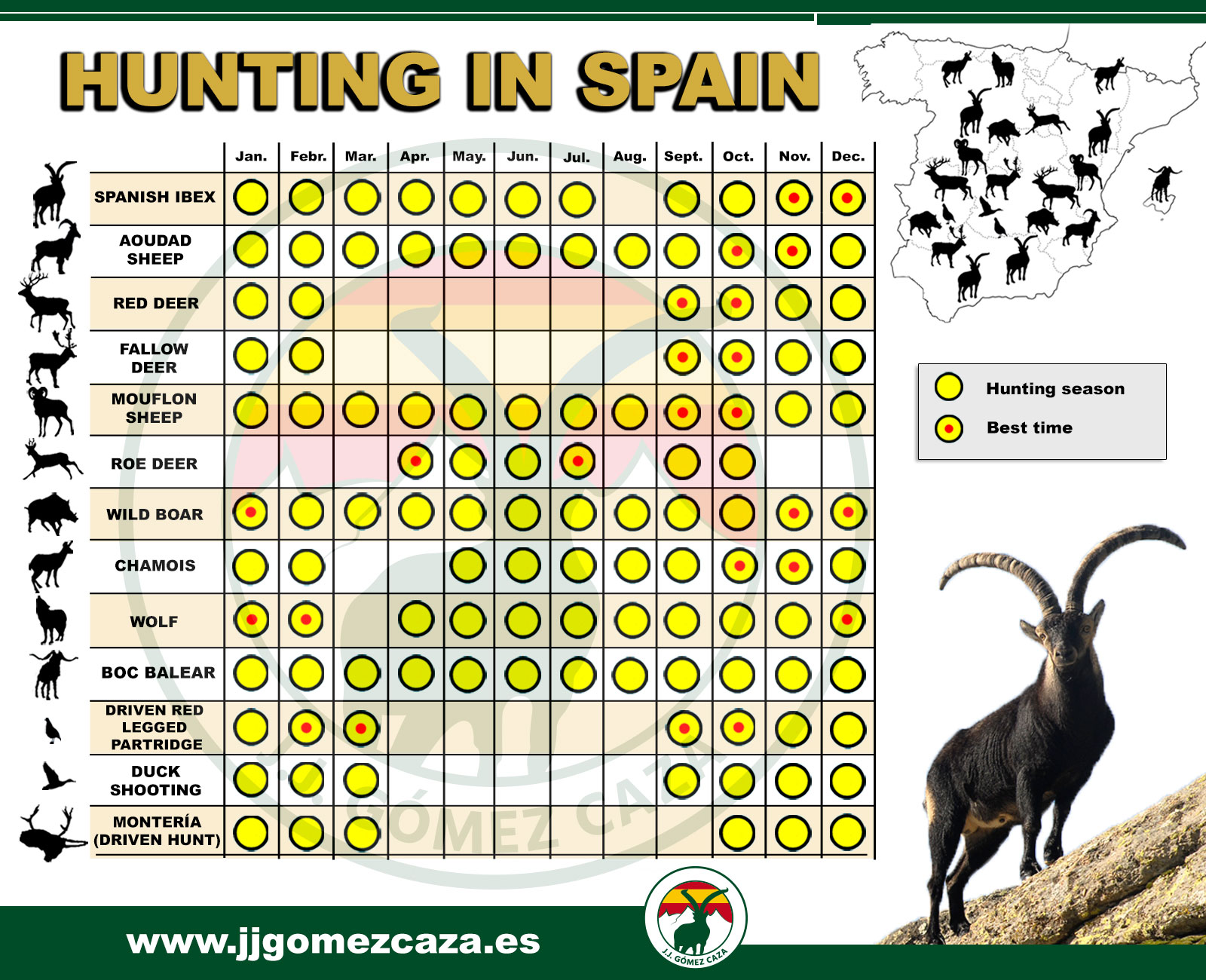 hunting season in spain